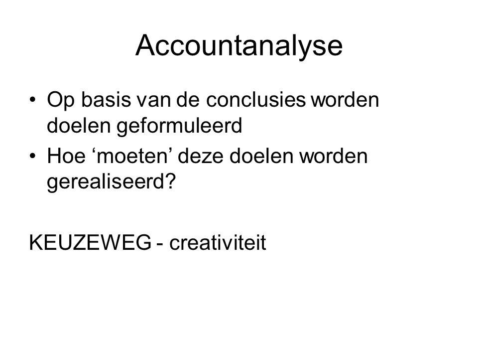 Accountanalyse Op basis van de conclusies worden doelen geformuleerd