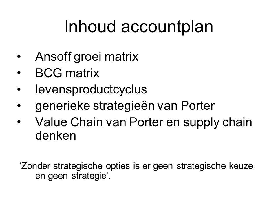 Inhoud accountplan Ansoff groei matrix BCG matrix levensproductcyclus