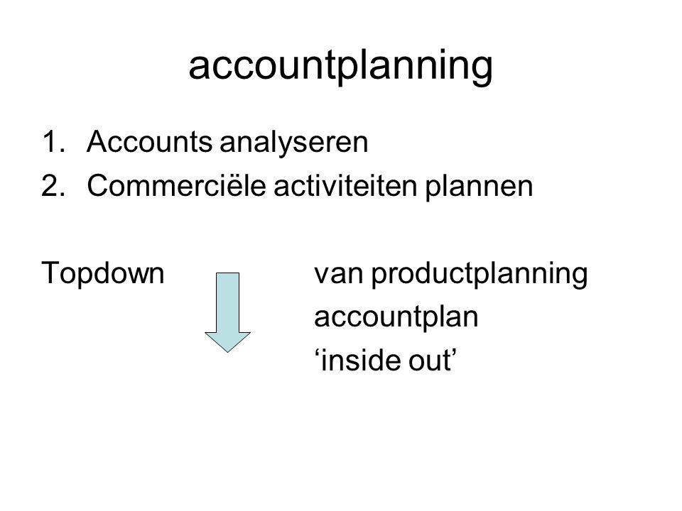 accountplanning Accounts analyseren Commerciële activiteiten plannen