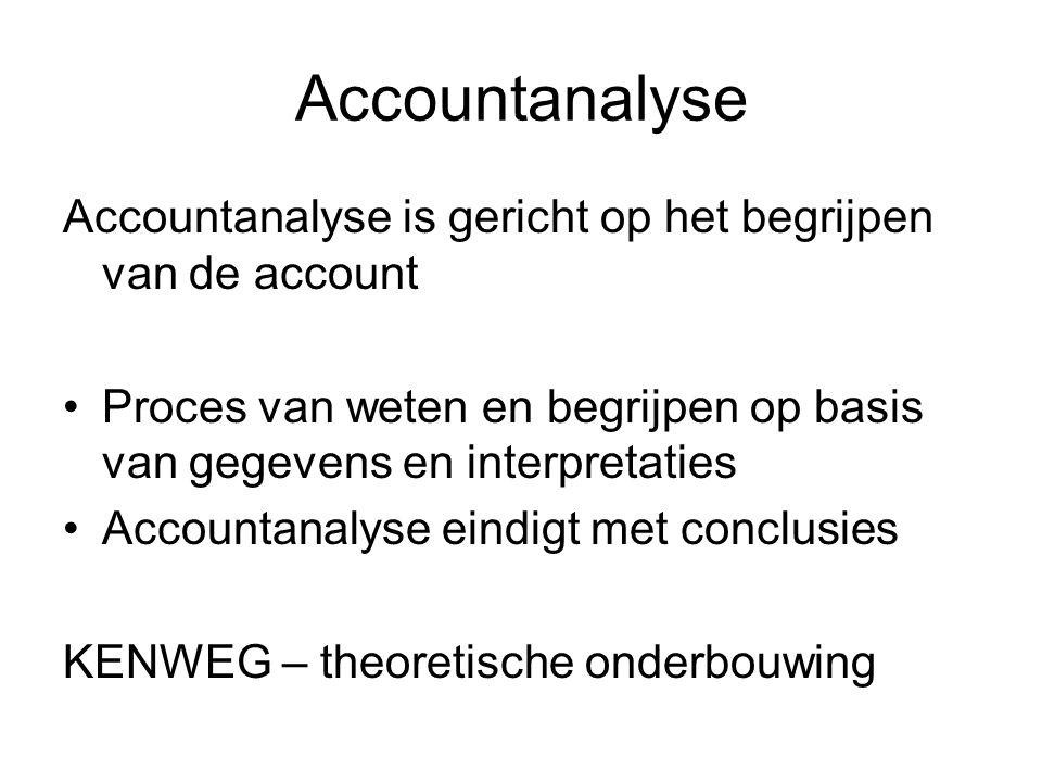 Accountanalyse Accountanalyse is gericht op het begrijpen van de account. Proces van weten en begrijpen op basis van gegevens en interpretaties.