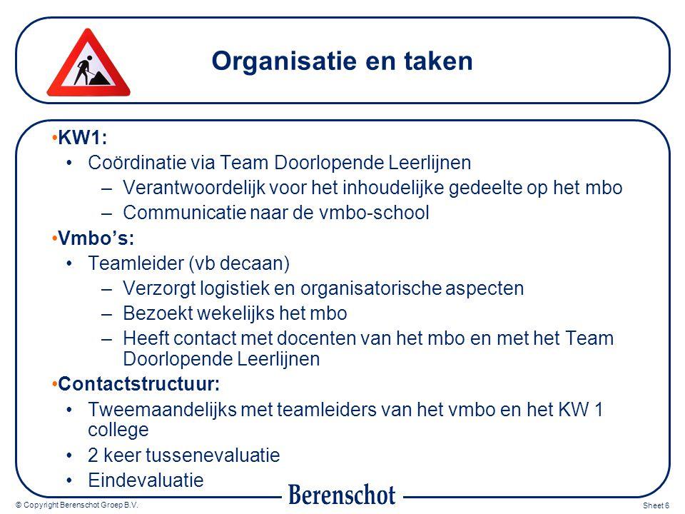 Organisatie en taken KW1: Coördinatie via Team Doorlopende Leerlijnen