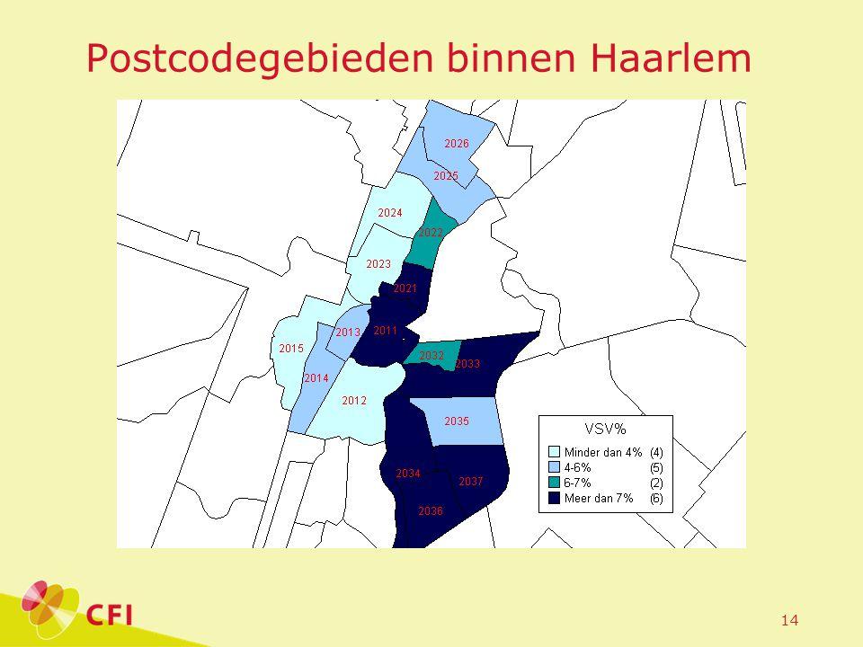 Postcodegebieden binnen Haarlem