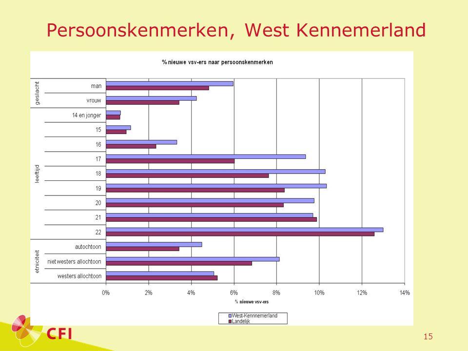 Persoonskenmerken, West Kennemerland