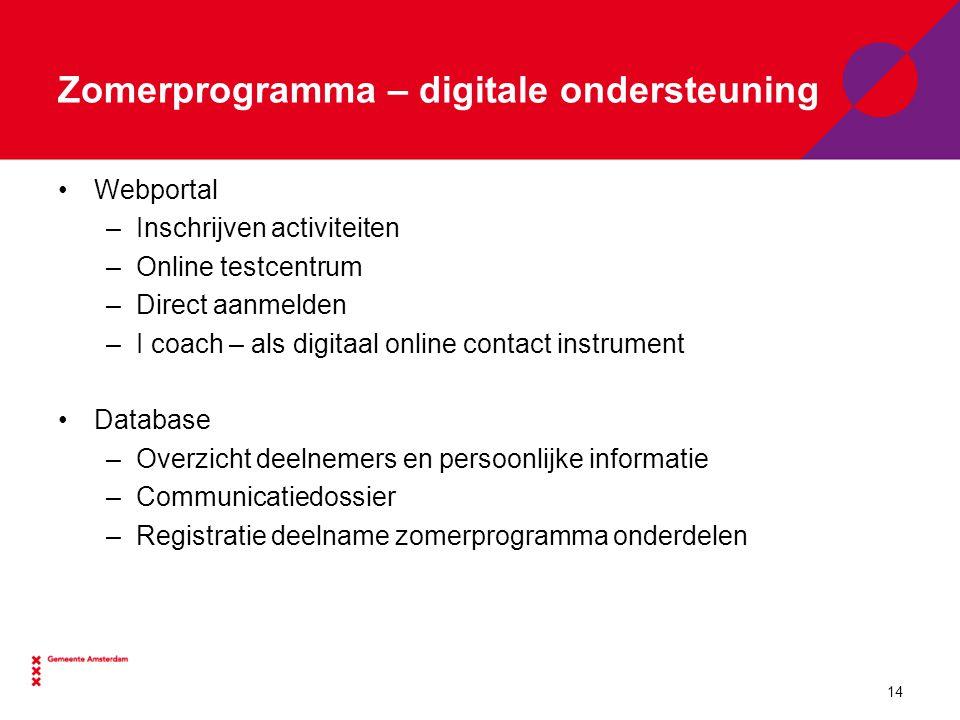 Zomerprogramma – digitale ondersteuning