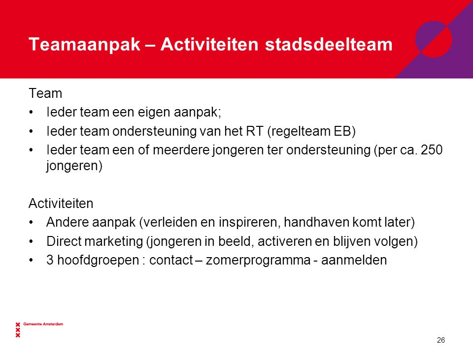 Teamaanpak – Activiteiten stadsdeelteam