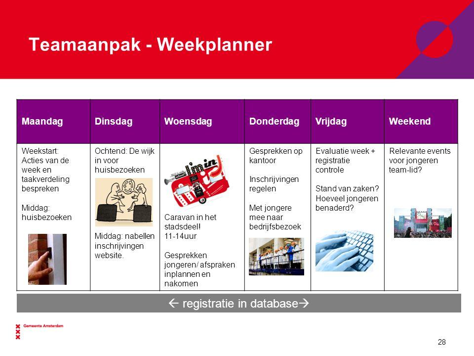 Teamaanpak - Weekplanner