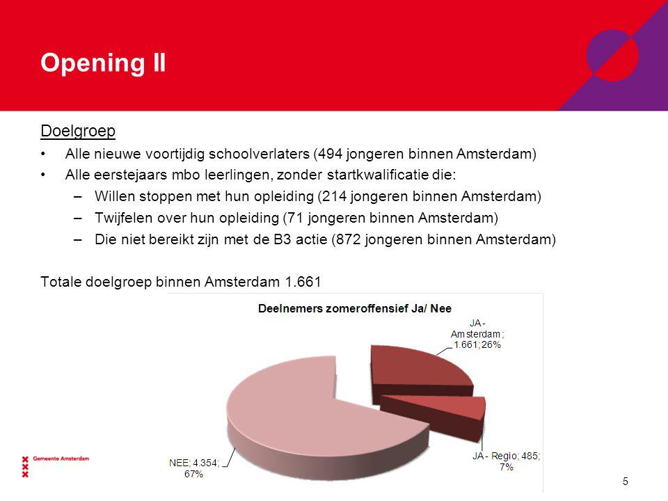 Opening II Doelgroep. Alle nieuwe voortijdig schoolverlaters (494 jongeren binnen Amsterdam)
