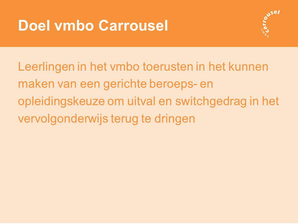 Doel vmbo Carrousel Leerlingen in het vmbo toerusten in het kunnen