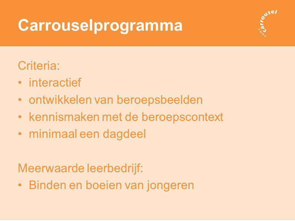 Carrouselprogramma Criteria: interactief