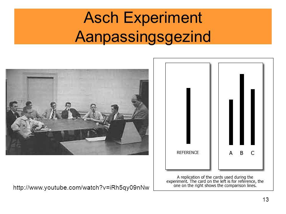Asch Experiment Aanpassingsgezind