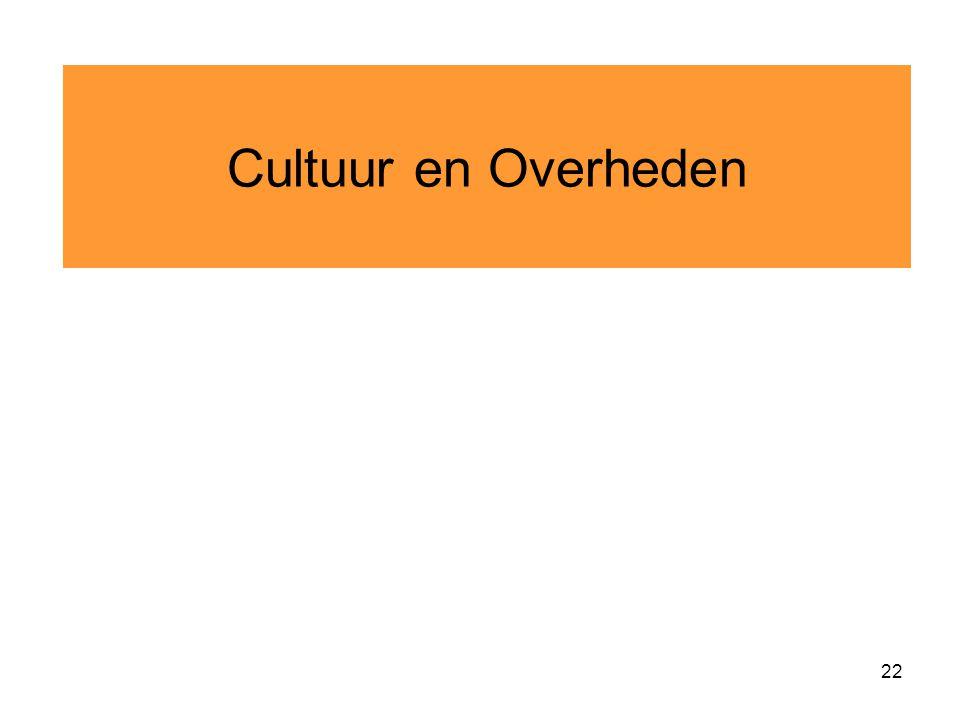 Cultuur en Overheden Productieketen