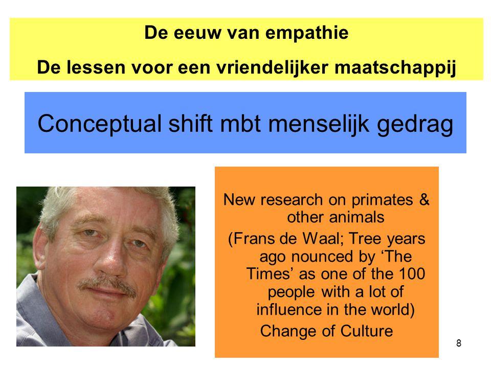Conceptual shift mbt menselijk gedrag