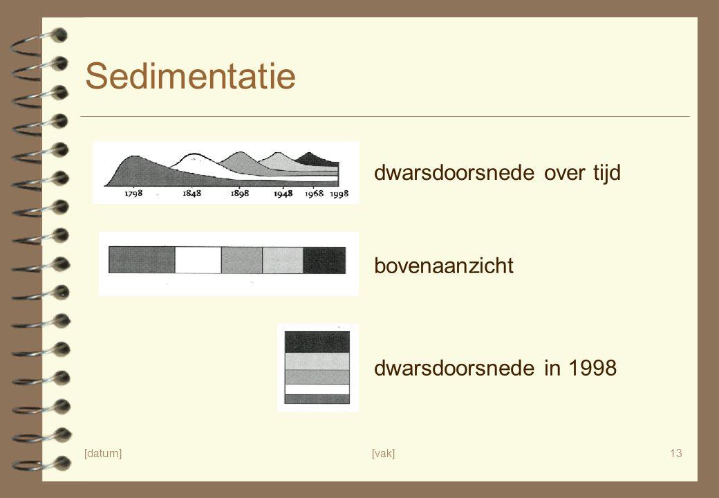 Sedimentatie dwarsdoorsnede over tijd bovenaanzicht
