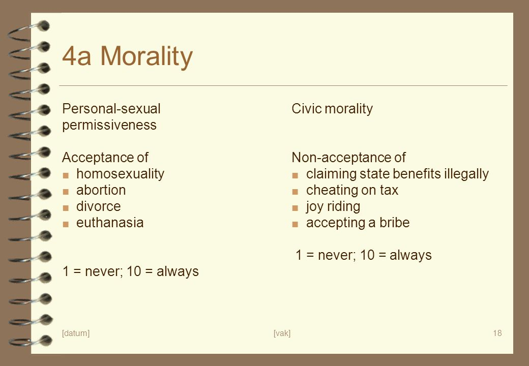 4a Morality Personal-sexual permissiveness Acceptance of homosexuality