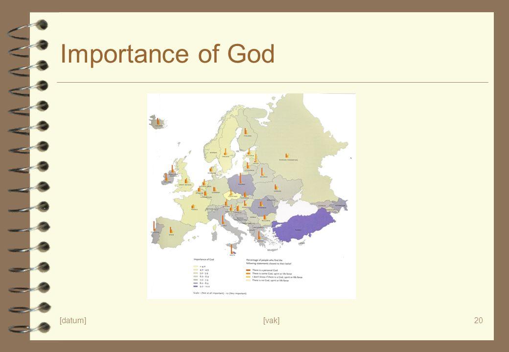 Importance of God p. 67 importance of God