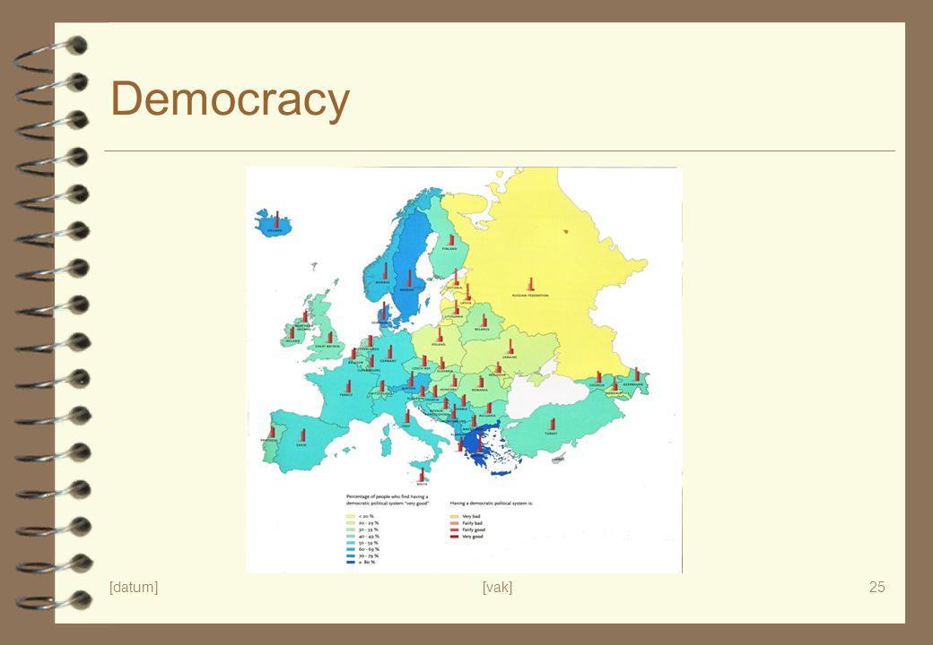 Democracy p. 91 appreciation of democracy