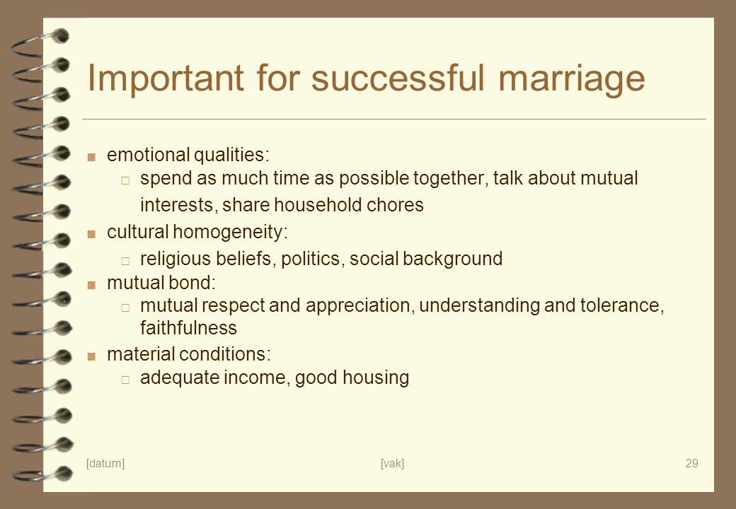 Important for successful marriage
