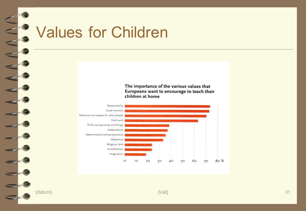 Values for Children p. 38 values for children