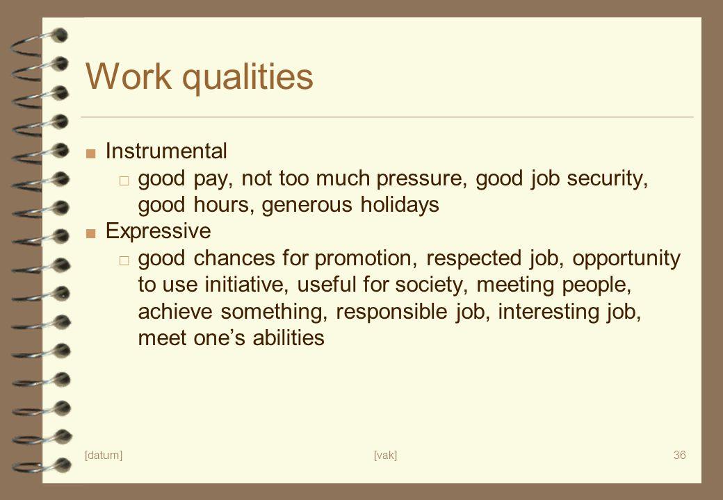 Work qualities Instrumental