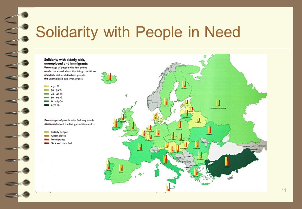 Solidarity with People in Need