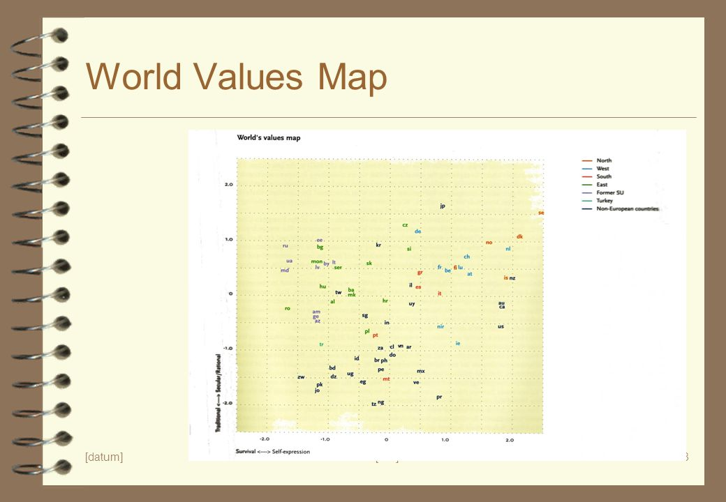 World Values Map p. 129 world s values map