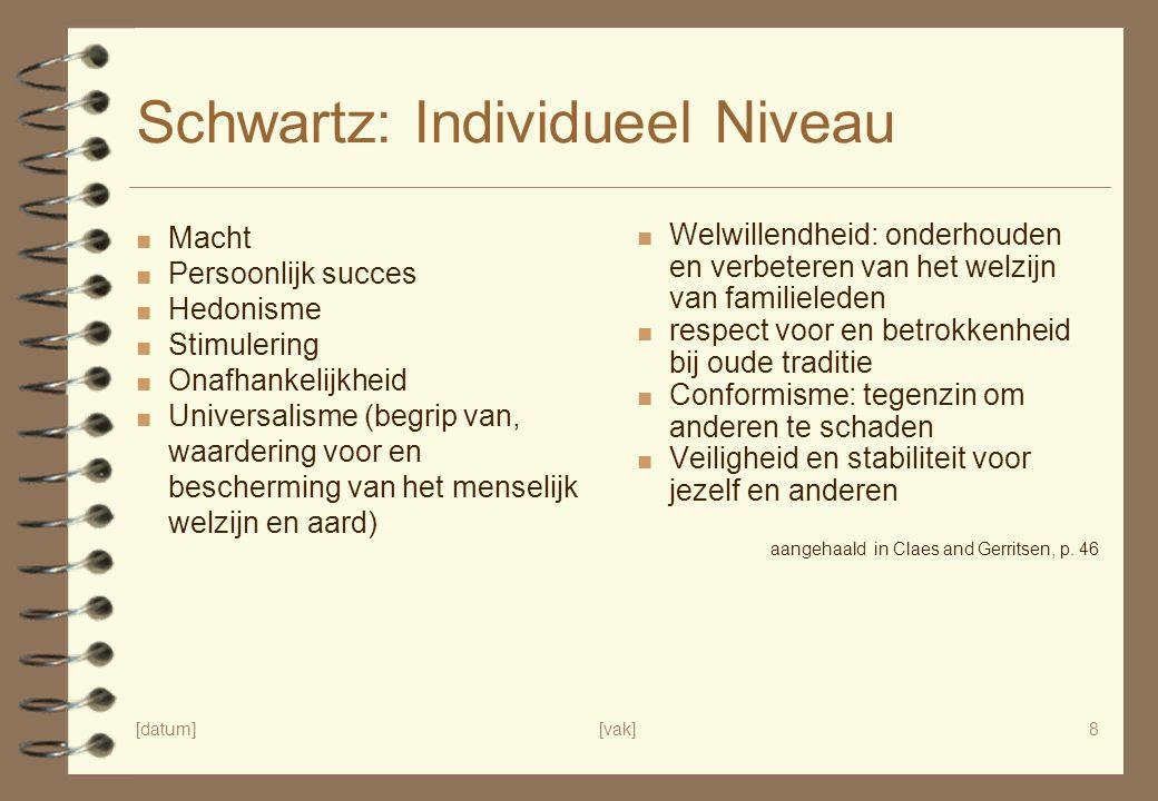 Schwartz: Individueel Niveau