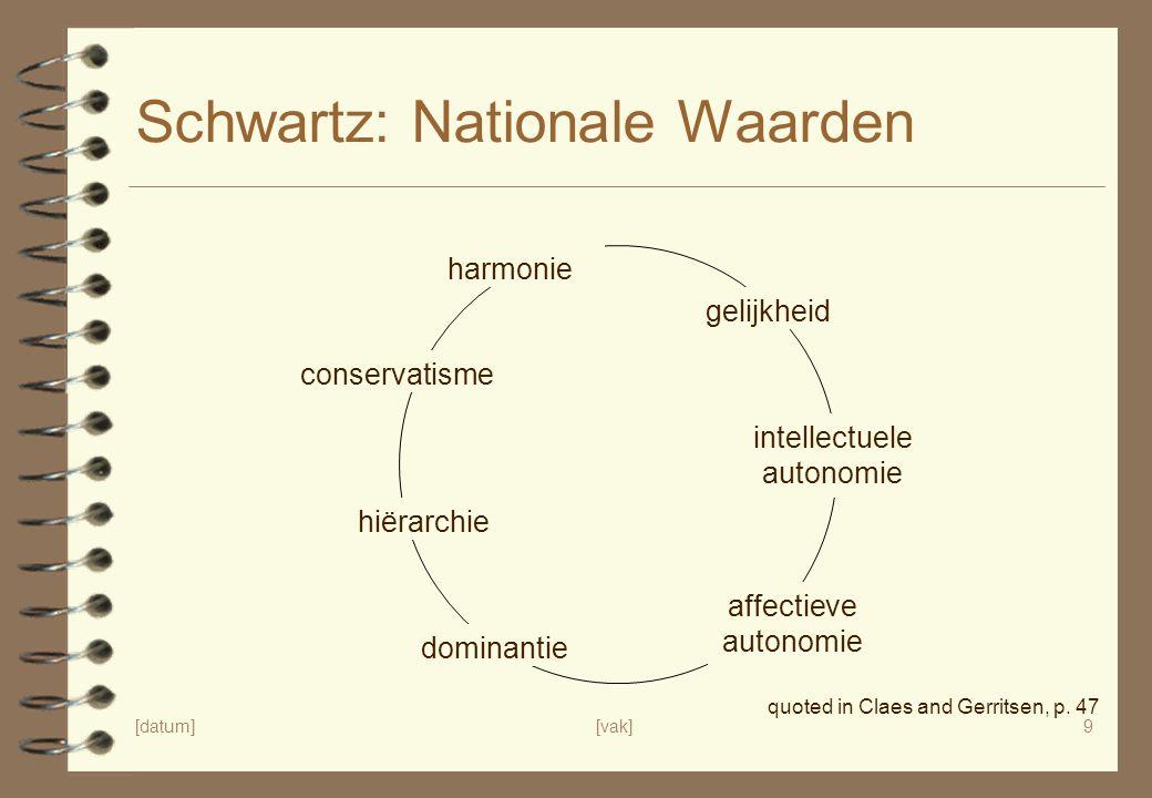 Schwartz: Nationale Waarden