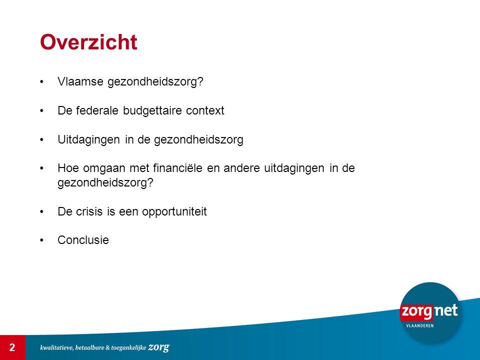 Overzicht Vlaamse gezondheidszorg De federale budgettaire context