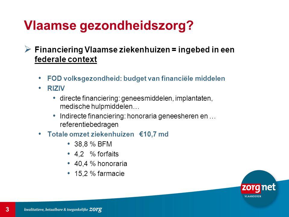 Vlaamse gezondheidszorg