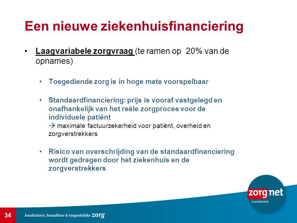 Een nieuwe ziekenhuisfinanciering