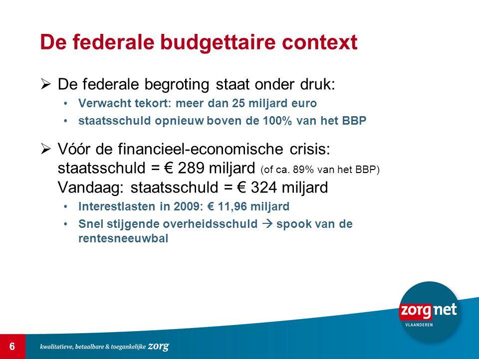De federale budgettaire context