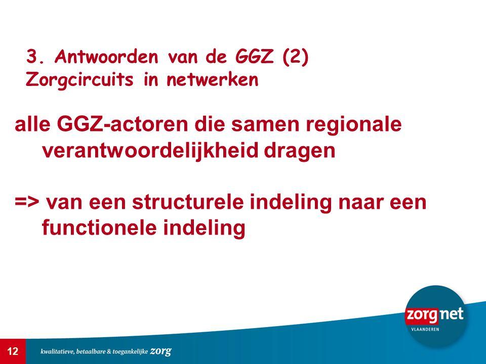 alle GGZ-actoren die samen regionale verantwoordelijkheid dragen