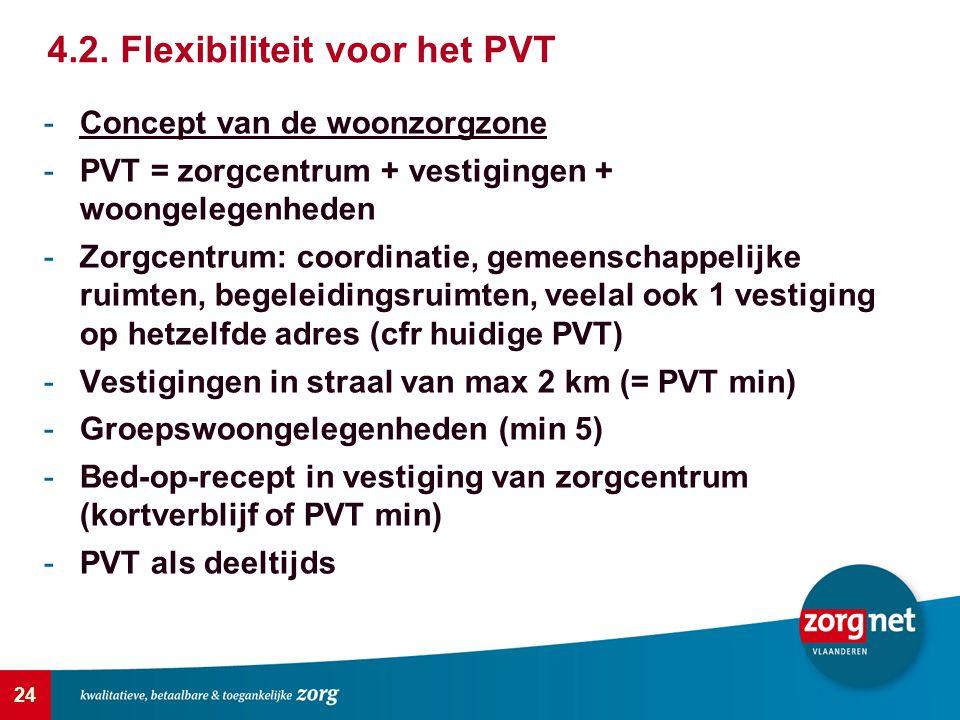 4.2. Flexibiliteit voor het PVT