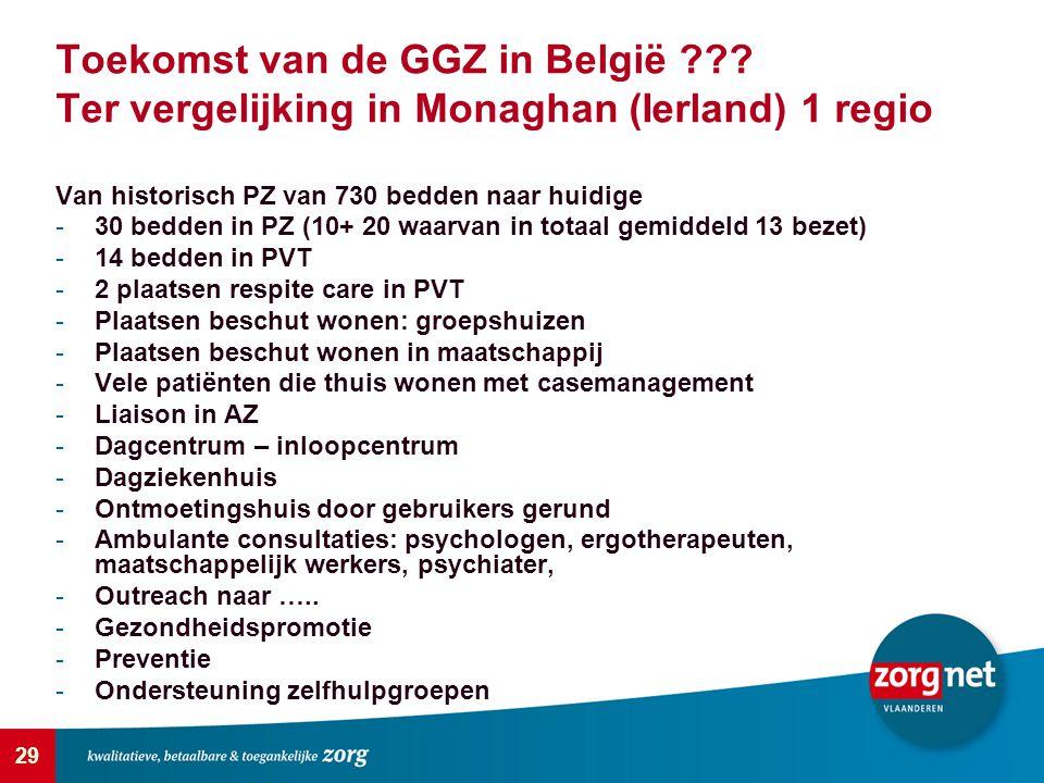 Toekomst van de GGZ in België