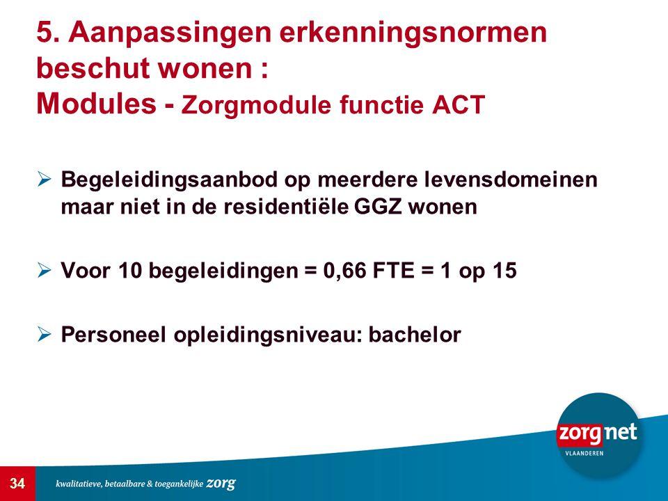 5. Aanpassingen erkenningsnormen beschut wonen : Modules - Zorgmodule functie ACT