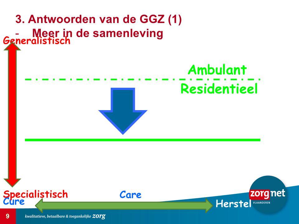 Ambulant Residentieel 3. Antwoorden van de GGZ (1)