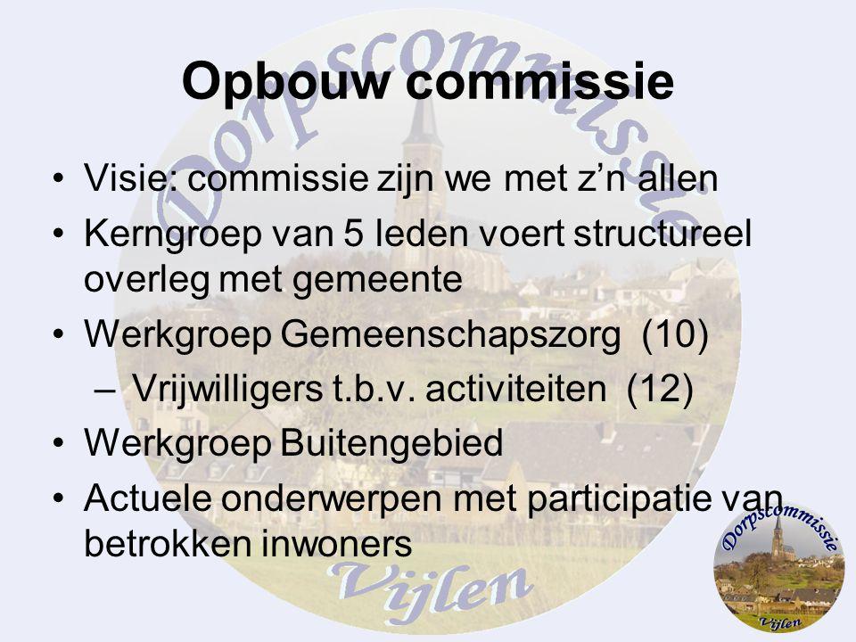 Opbouw commissie Visie: commissie zijn we met z'n allen