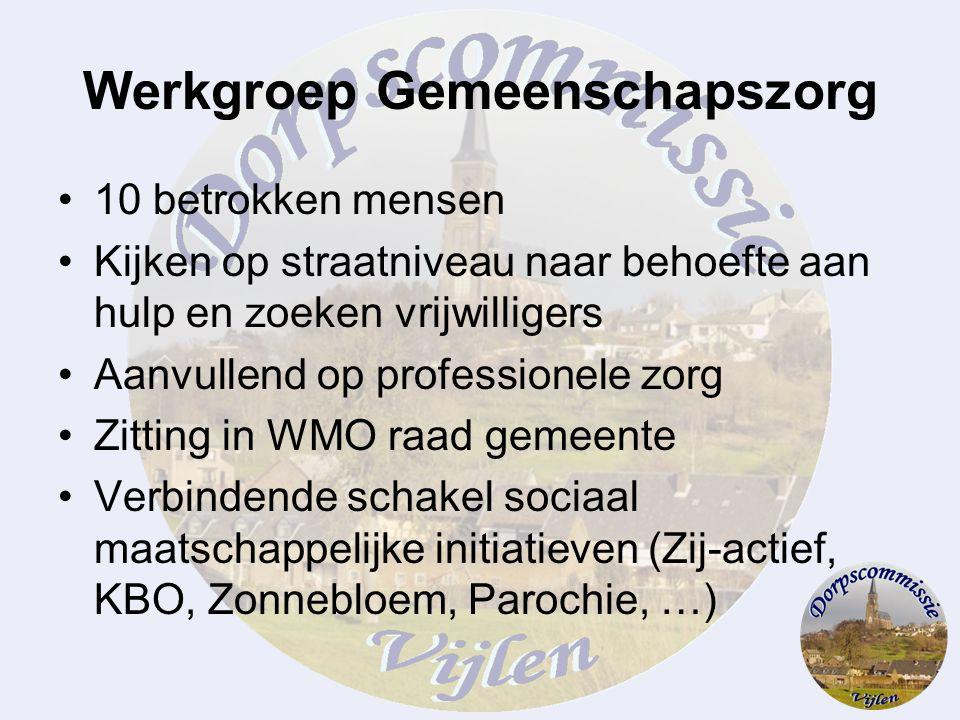 Werkgroep Gemeenschapszorg