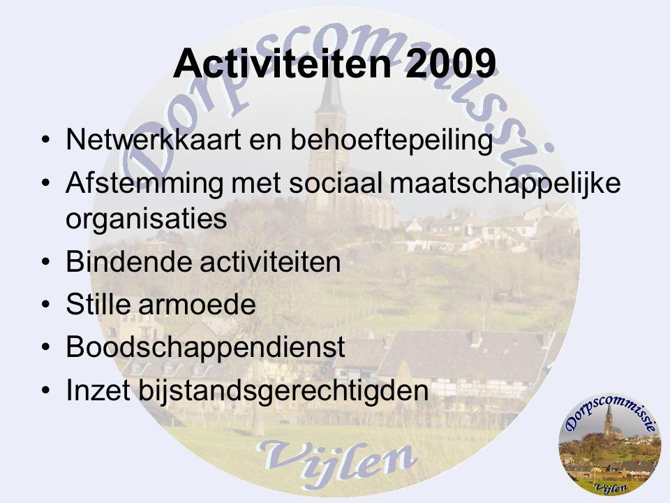 Activiteiten 2009 Netwerkkaart en behoeftepeiling