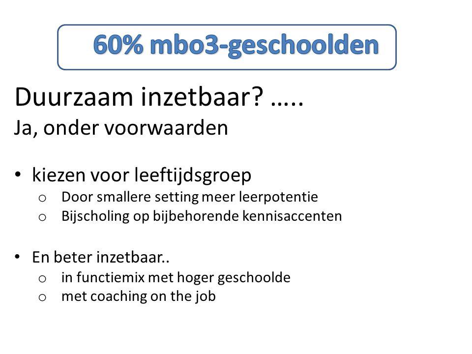 60% mbo3-geschoolden Duurzaam inzetbaar ….. Ja, onder voorwaarden