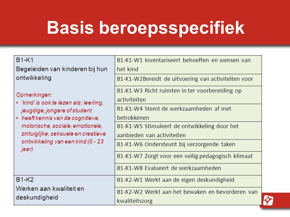 Basis beroepsspecifiek