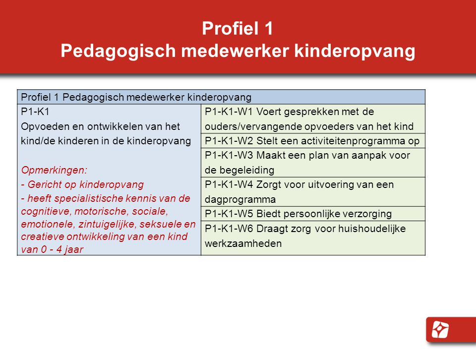 Profiel 1 Pedagogisch medewerker kinderopvang