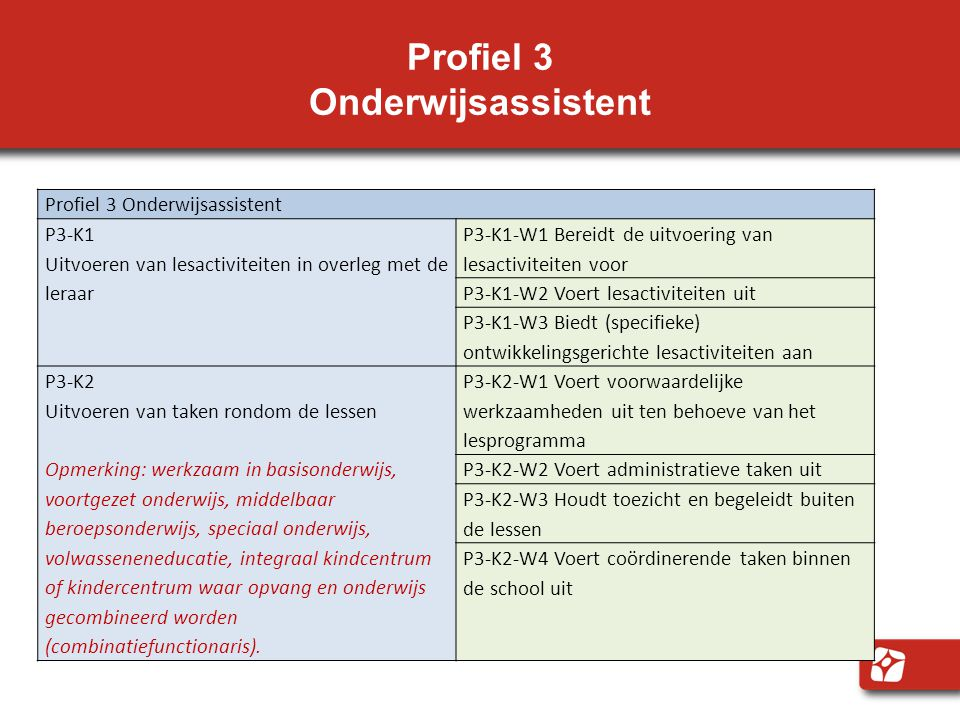 Profiel 3 Onderwijsassistent