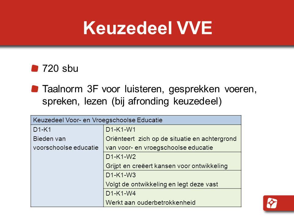 Keuzedeel VVE 720 sbu. Taalnorm 3F voor luisteren, gesprekken voeren, spreken, lezen (bij afronding keuzedeel)