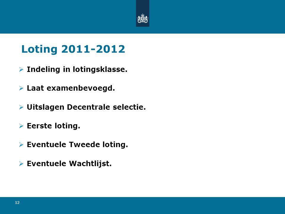 Loting 2011-2012 Indeling in lotingsklasse. Laat examenbevoegd.