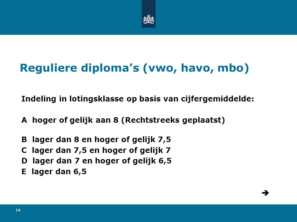 Reguliere diploma's (vwo, havo, mbo)