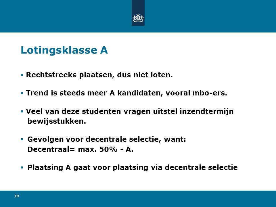 Lotingsklasse A Rechtstreeks plaatsen, dus niet loten.
