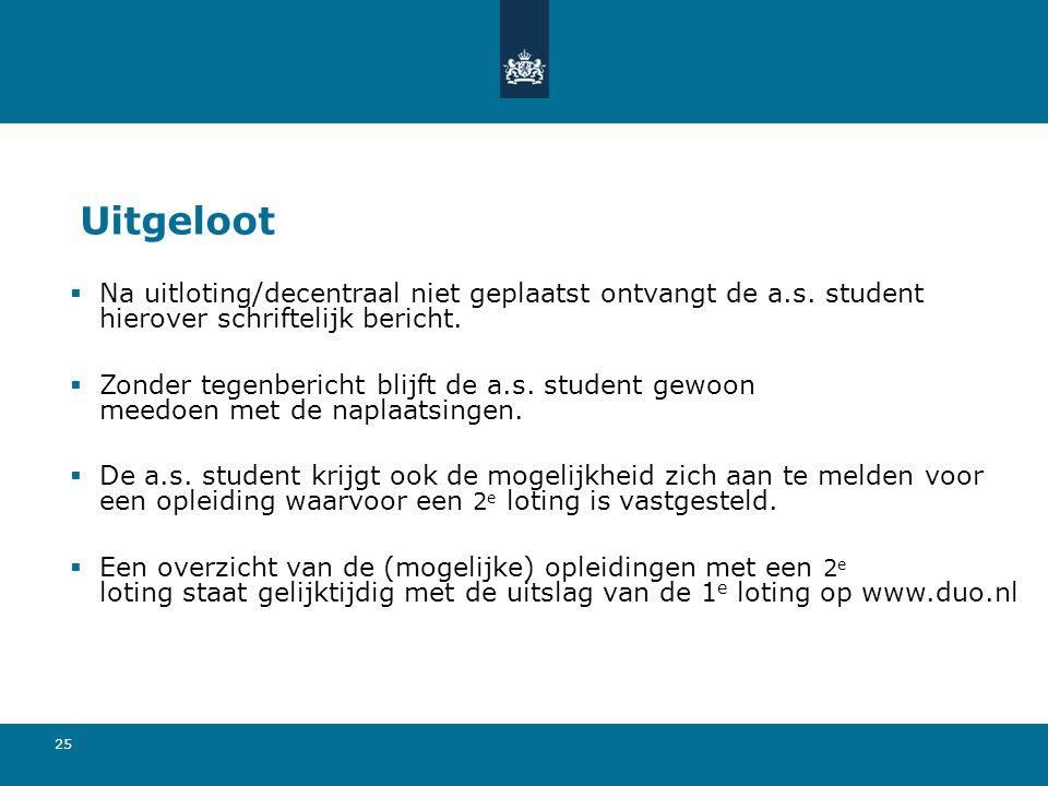 Uitgeloot Na uitloting/decentraal niet geplaatst ontvangt de a.s. student hierover schriftelijk bericht.