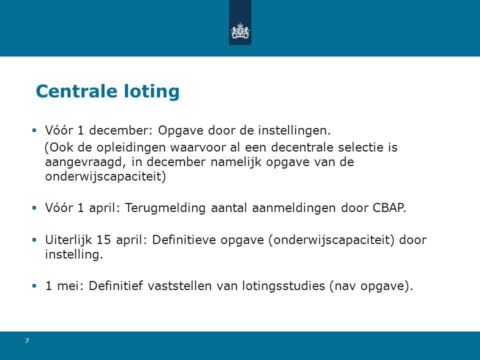 Centrale loting Vóór 1 december: Opgave door de instellingen.