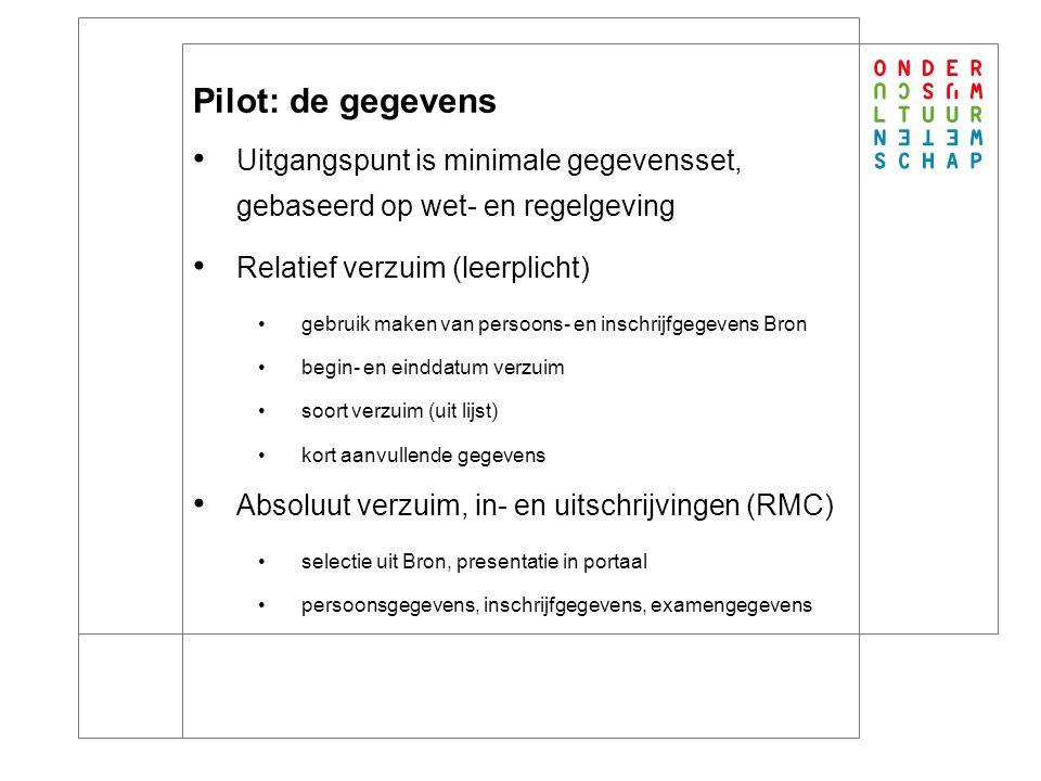 Het loket (pilot) BRON Portaal Gemeente / School RMC inschrijvingen /